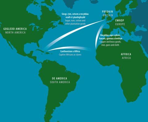 The 'Triangular Trade' routes.