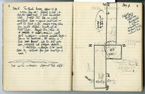 Cyril Fox archive [Notebook XI]: Pages 1 & 2