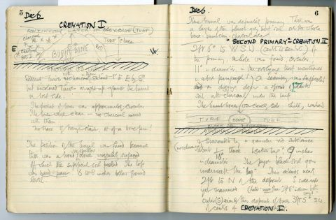 Cyril Fox archive [Notebook XI]: Pages 5 & 6