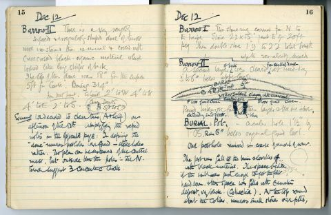 Cyril Fox archive [Notebook XI]: Pages 15 & 16