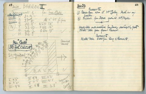 Cyril Fox archive [Notebook XI]: Pages 47 & 48
