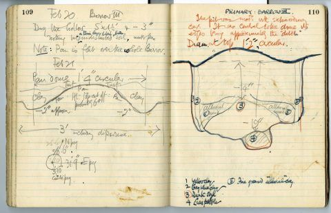 Cyril Fox archive [Notebook XI]: Pages 109 & 110