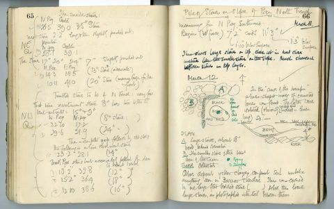 Cyril Fox archive. Notebook XII: Pages 65 and 66