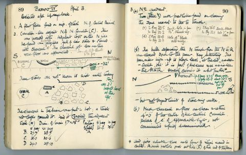 Cyril Fox archive. Notebook XII: Pages 89 and 90