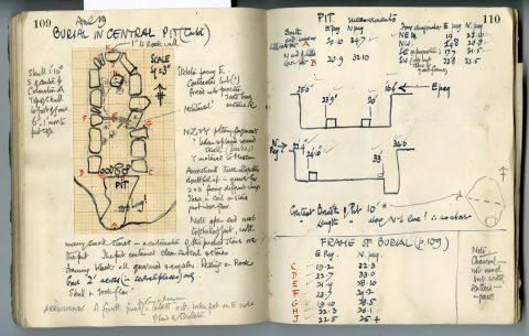 Cyril Fox archive. Notebook XII: Pages 109 and 110