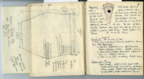 Cyril Fox archive. Notebook XIII: Pages 5 and 6