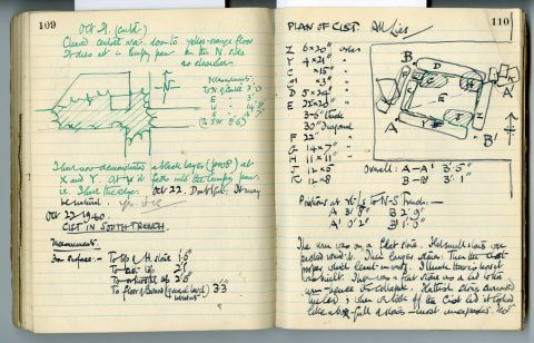 Cyril Fox archive. Notebook XIII: Pages 109 and 110