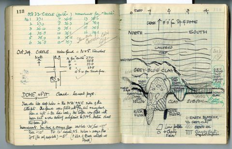 Cyril Fox archive. Notebook XIII: Pages 113 and 114