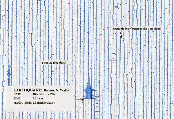 Seismograph showing an earthquake in north Wales in 1994