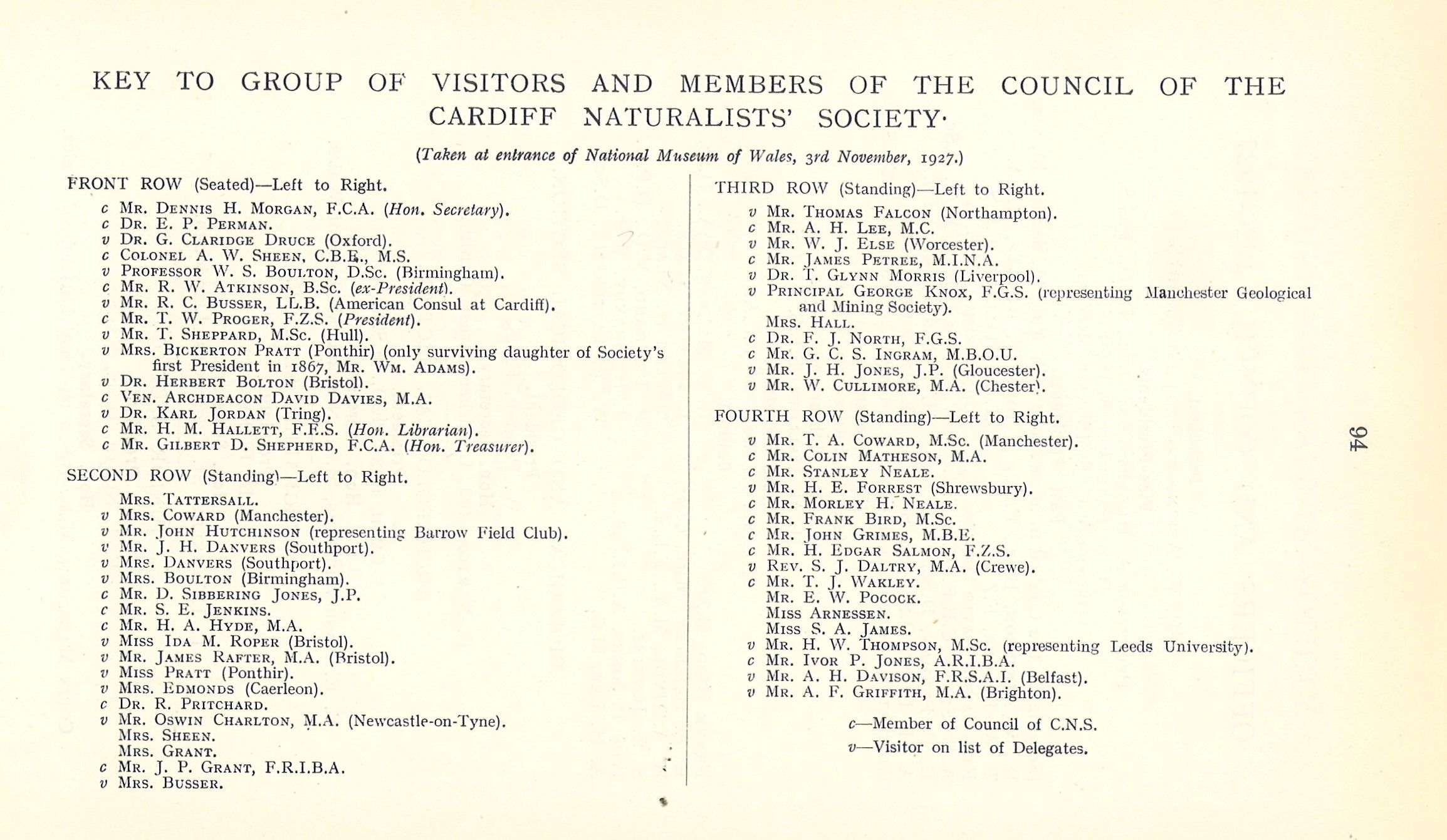Cardiff Naturalists' Society visit National Museum Wales in 1927 as part of their Diamond Jubilee celebrations [guide to photo above] Both images from CNS Transactions volume 60