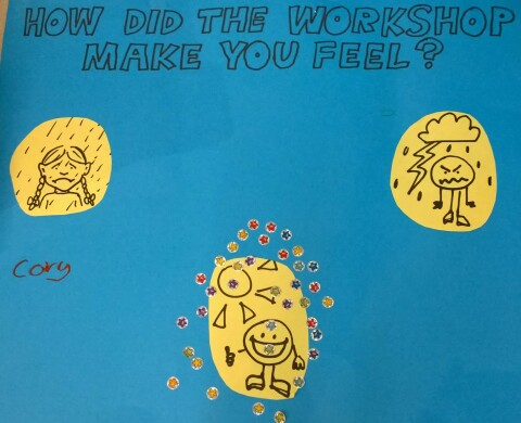 Evaluation sheet with a drawing of a happy face, a sad face and an angry face and the question 'how did the workshop make you feel?' All of the stickers are placed on the happy face