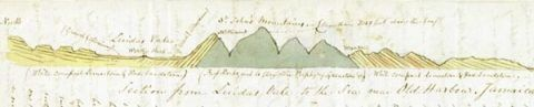 De la Beche's sketch of the Geology of Jamaica